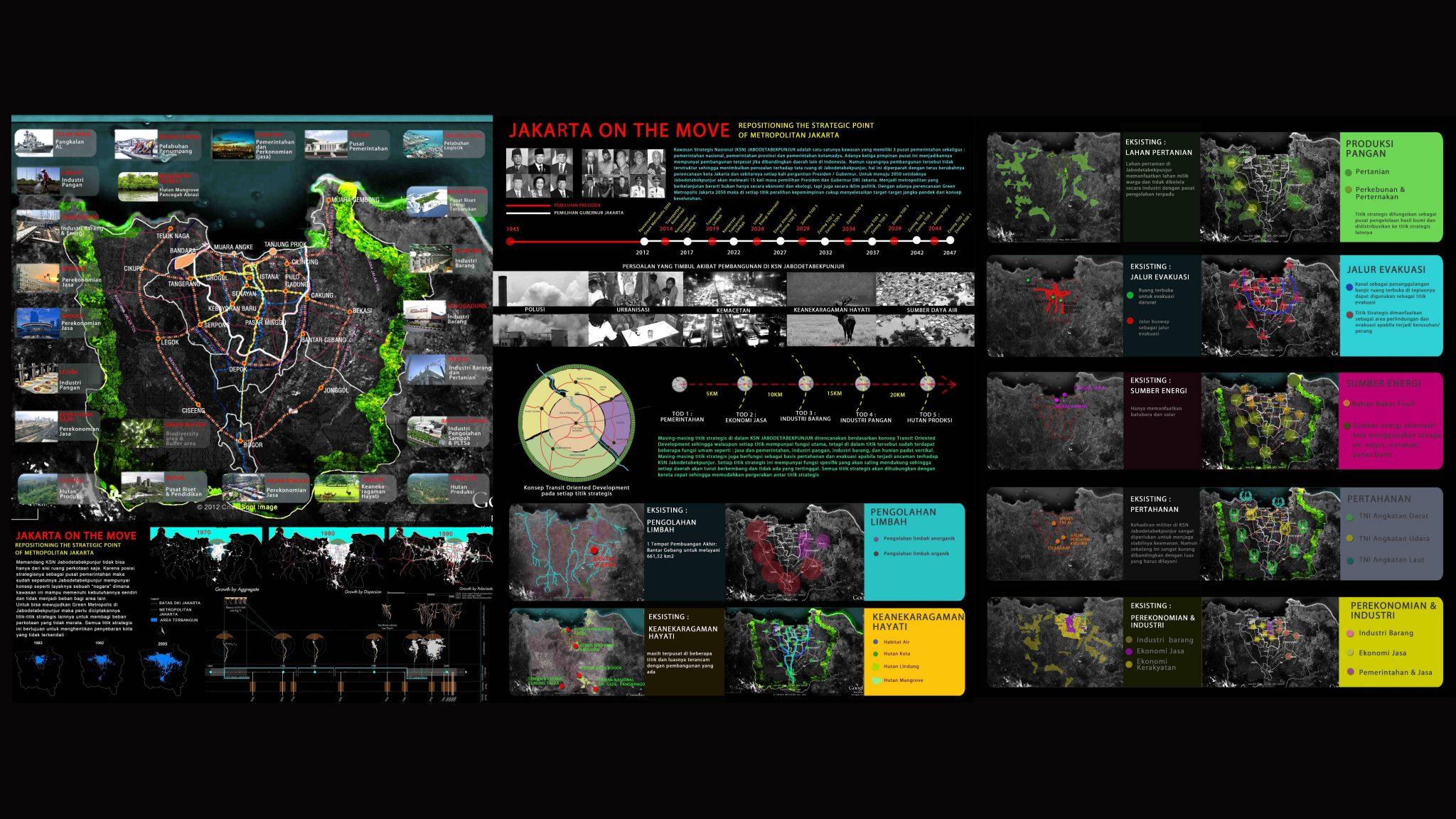 Visioning Jakarta 2050