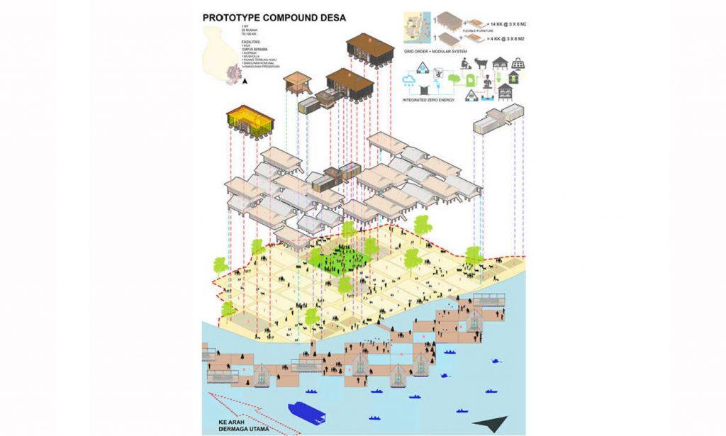 Restoration of Messah Island
